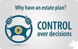 Why Estate Plan